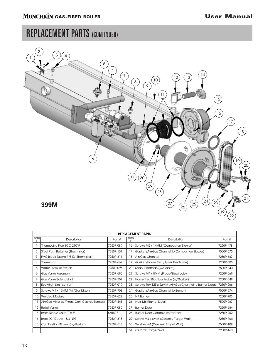 Tolle Munchkin 199m Bilder - Schaltplan Serie Circuit Collection ...
