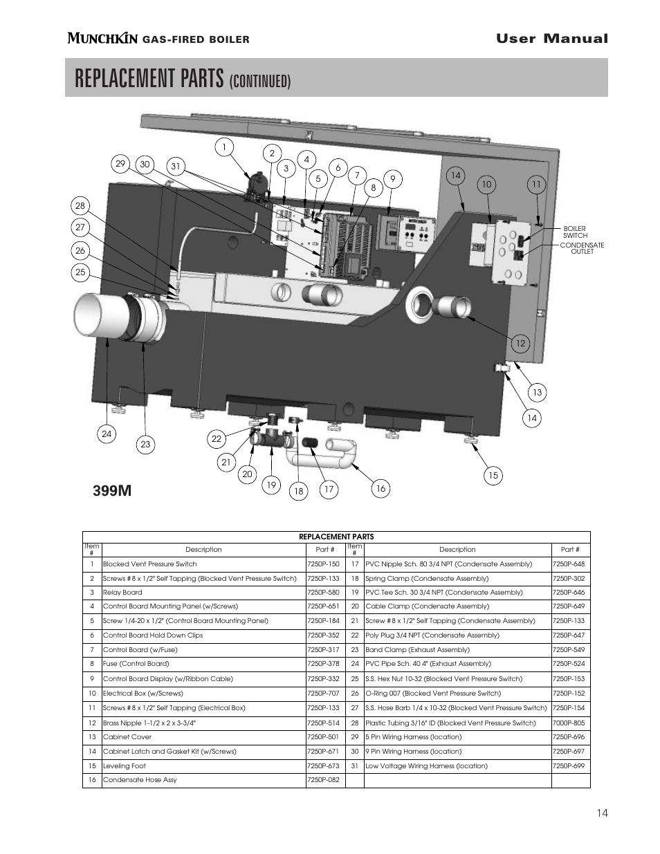 Beautiful Munchkin Instant Boiler Diagram Image - Electrical Diagram ...