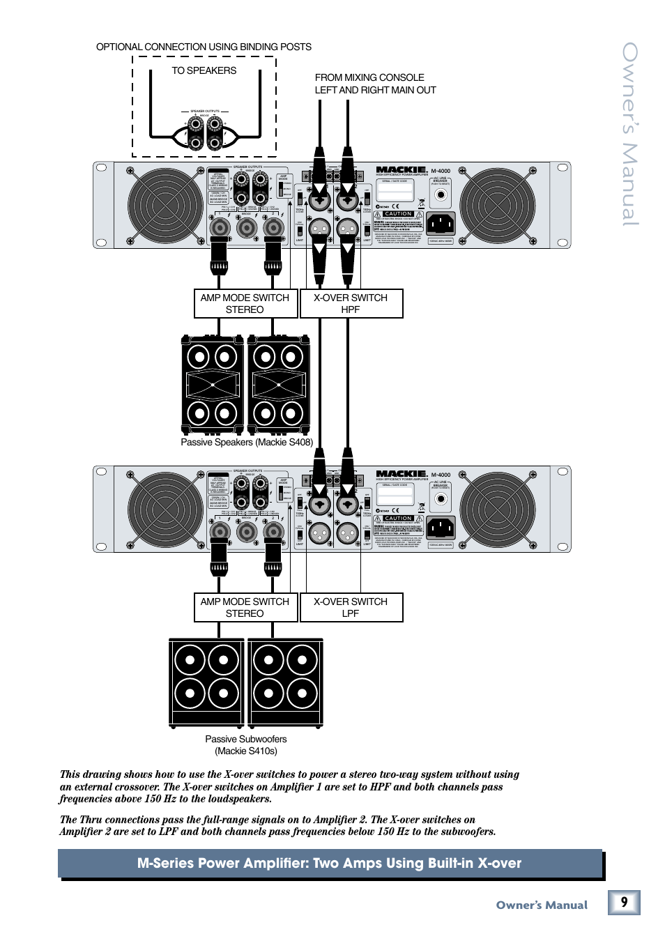 Owner S Manual Owners Mackie M3000 User Page 9 28 Wiring Diagrams