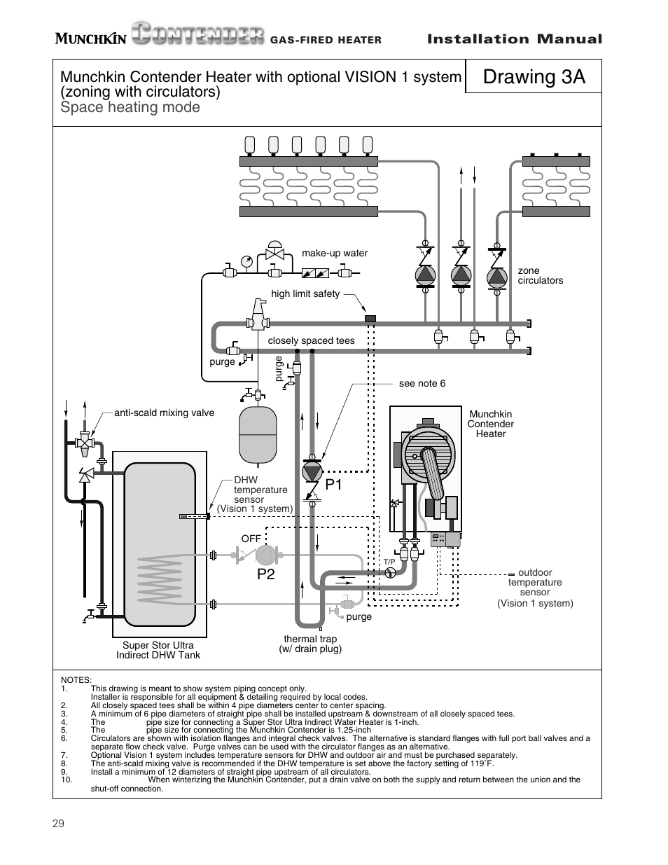 Drawing 3a, P1 p2, Installation manual | Munchkin Gas-Fired Hot ...