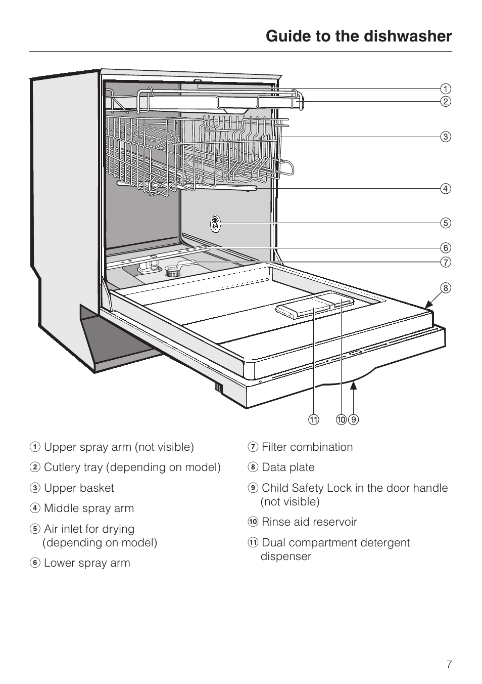 Guide To The Dishwasher 7 Miele Advanta Series G 2020 User Manual Page 52