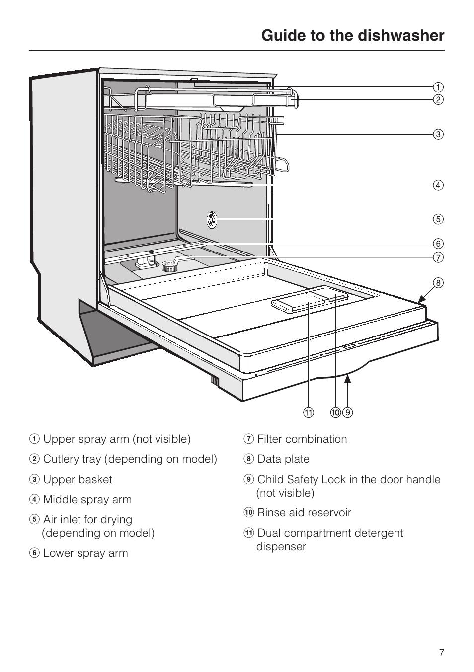 guide to the dishwasher 7 guide to the dishwasher miele advanta rh manualsdir com miele advanta series dishwasher troubleshooting