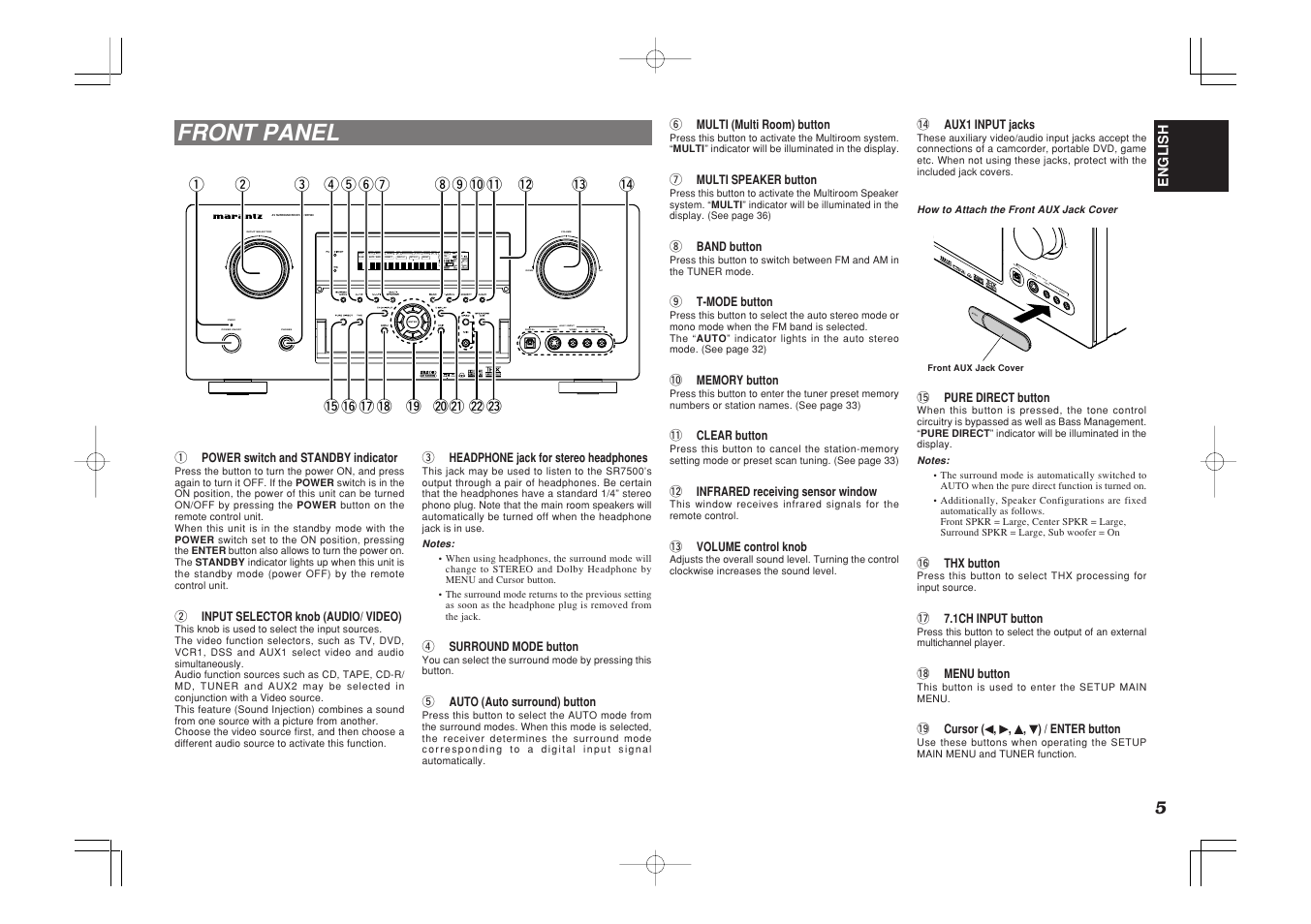 Front panel | Marantz SR7500 User Manual | Page 9 / 58