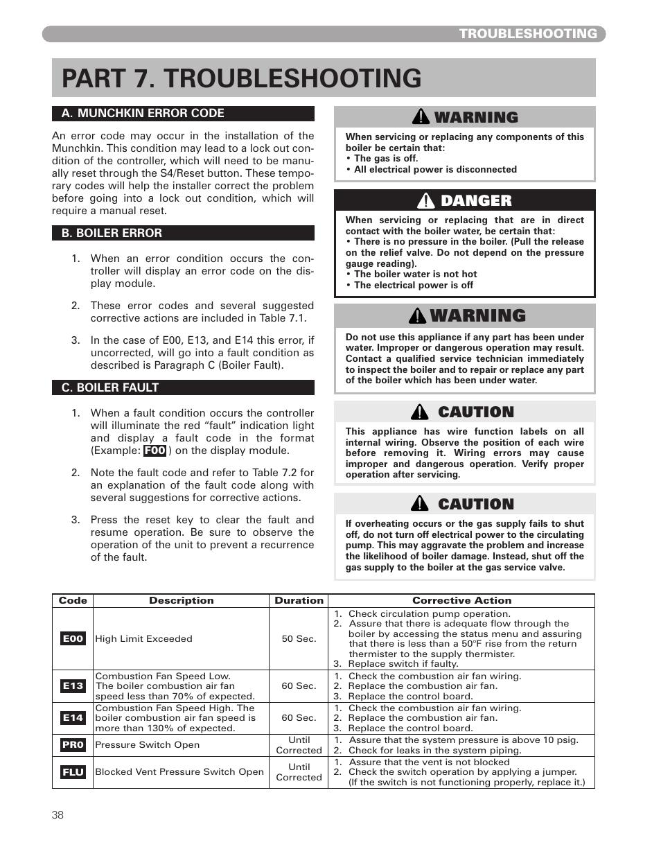 Part 7. troubleshooting, Caution, Warning | Munchkin HIGH EFFICIENCY ...