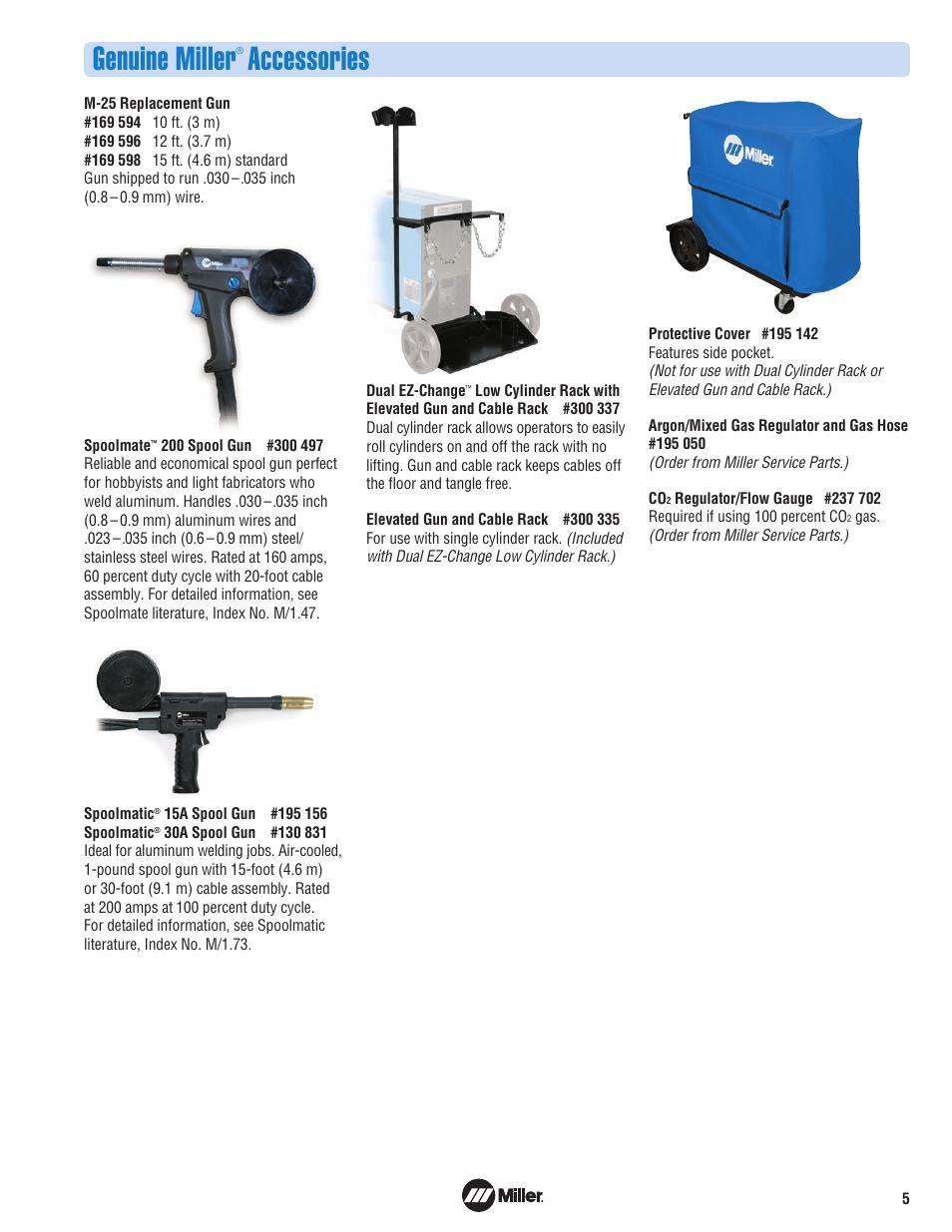Diagram parts miller spool gun 30a Spoolmatic ®