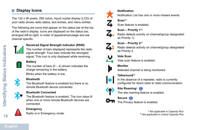 display icons  identifying s tatus indicators  16 display