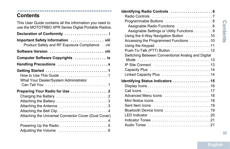 My Motorola Xpr 7550e Manual Guide