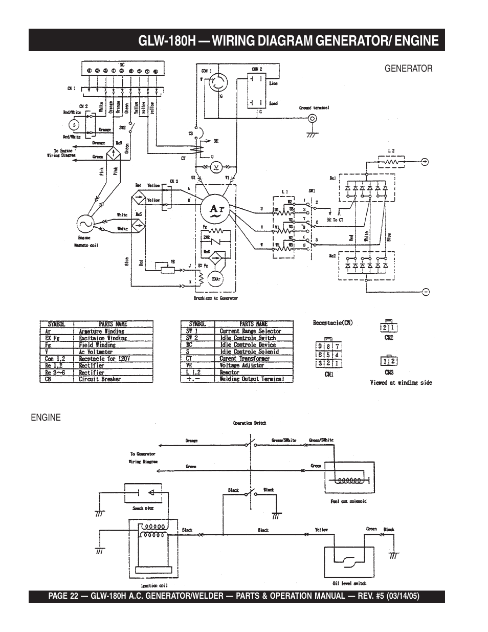 Glw-180h — wiring diagram generator/ engine | Multiquip A.C. ... on