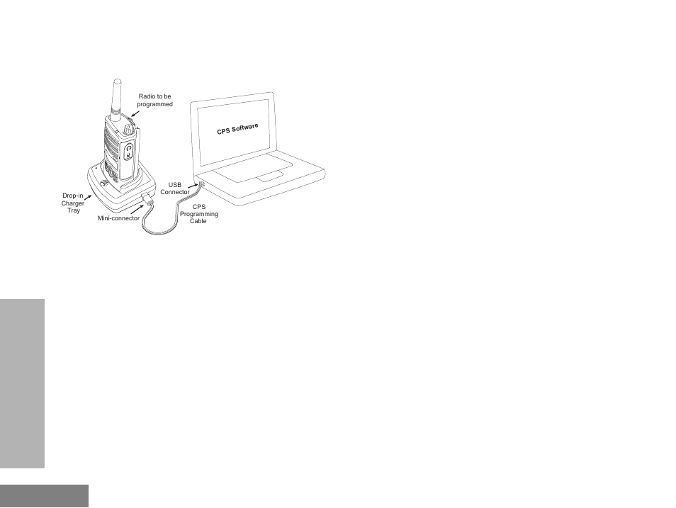 Cps (computer programming software)  48, Bandwidth select time-out