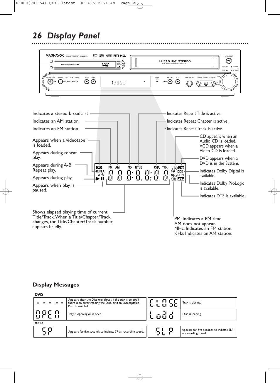 26 display panel display messages philips magnavox mrd500vr user rh manualsdir com