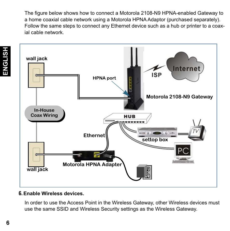 Motorola Ethernet Wiring Diagram Detailed Schematics Home English Netopia Gigabit Gateway 2108 D9 N9 User Manual