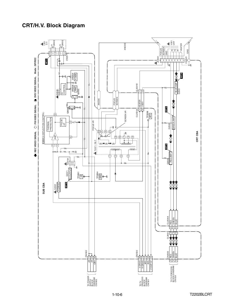 Crt/h.v. block diagram, T2202blcrt   Philips Magnavox ... on dvd vcr tv sound bar diagram, magnavox schematic tube, vip722k dvr connection diagram, magnavox receiver, 1920 s radio diagram, magnavox tube radio, crt tv wiring diagram, lg tv parts diagram, magnavox tv repair tips, magnavox amplifier, circuit diagram, magnavox stereo schematic, delco radio wiring diagram, magnavox am fm radio, magnavox portable radio, magnavox radio schematics, philips tv parts diagram, directv hook up diagram, rollerblade diagram,