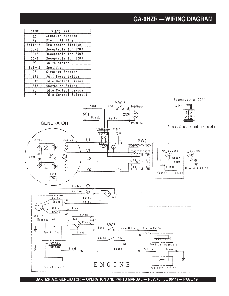 Ga 6hzr Wiring Diagram Multiquip Ga6hzr User Manual