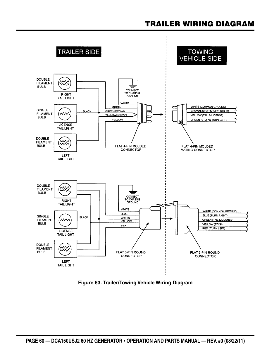 Trailer wiring diagram | Multiquip MQ Power Whisperwatt 60HZ ... on home generator diagram, generator building diagram, how does a microwave work diagram, dc armature winding diagram, rv trailer wire diagram, generator relay diagram, generator plug diagram, generator rotor diagram, generator schematic diagram, generator wiring connectors, automotive generator diagram, generator radiator diagram, circuit diagram, generator connection diagram, electric generator diagram, generator hook up diagram, generator solenoid diagram, generator exciter diagram, generator fuel system diagram, generator oil diagram,