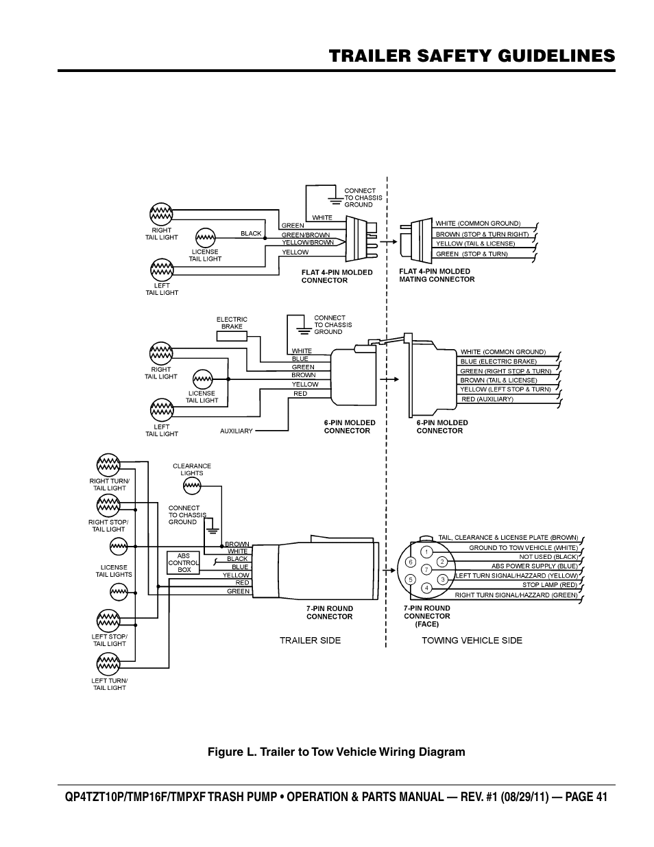 Trailer safety guidelines | Multiquip TRASH PUMP (hatz 1B40u-2203a diesel  engine) Qp4tZt10p User Manual | Page 41 / 118