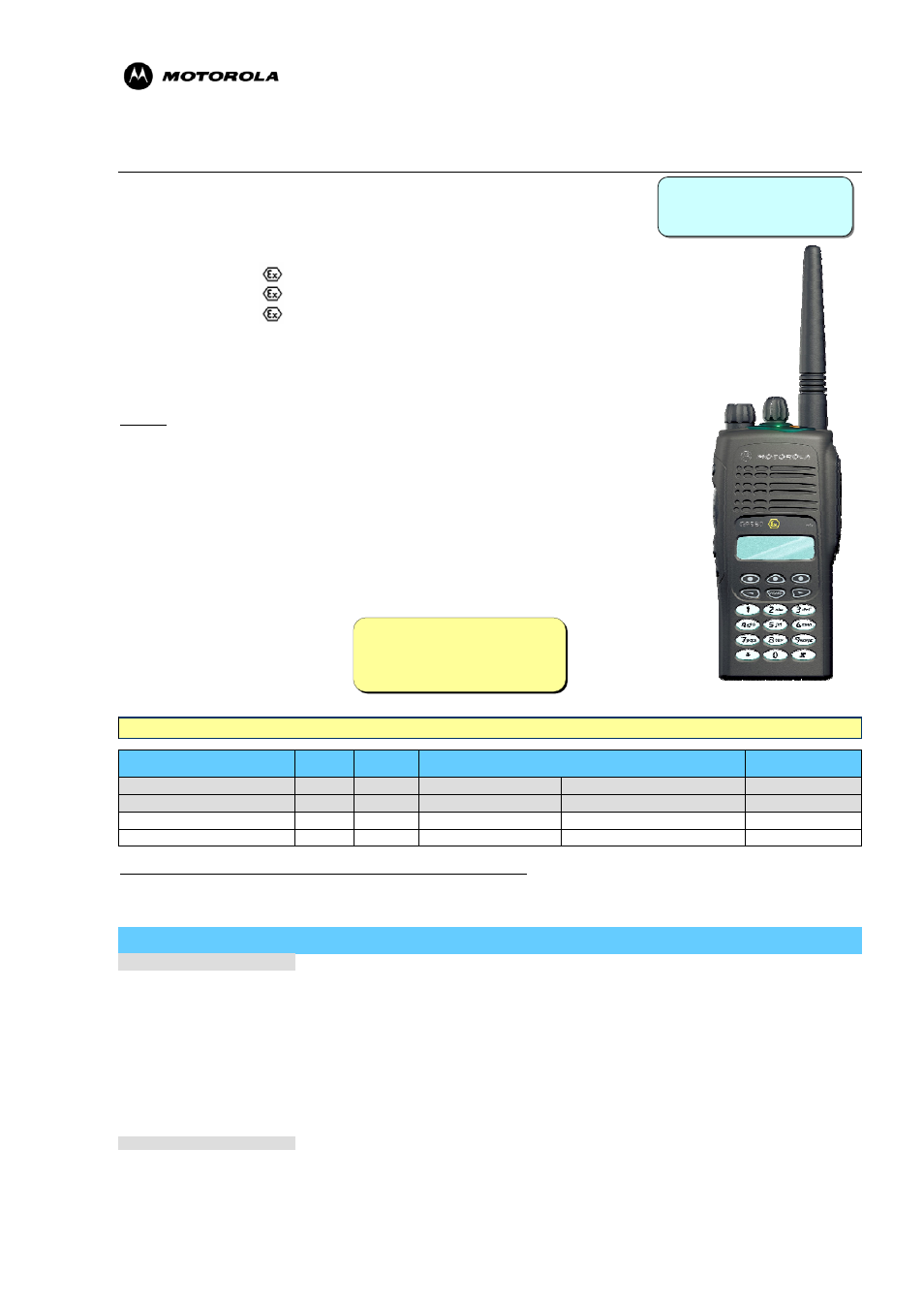 professional radio  gp580 atex smartzone portables  vhf