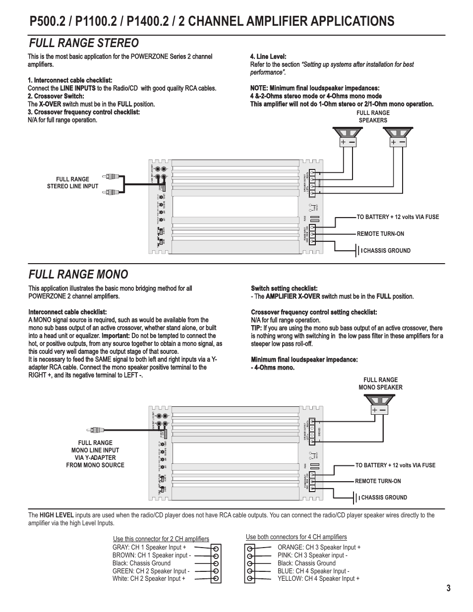 crunch amp wiring diagram wiring diagram save Bass Amp Wiring Diagram