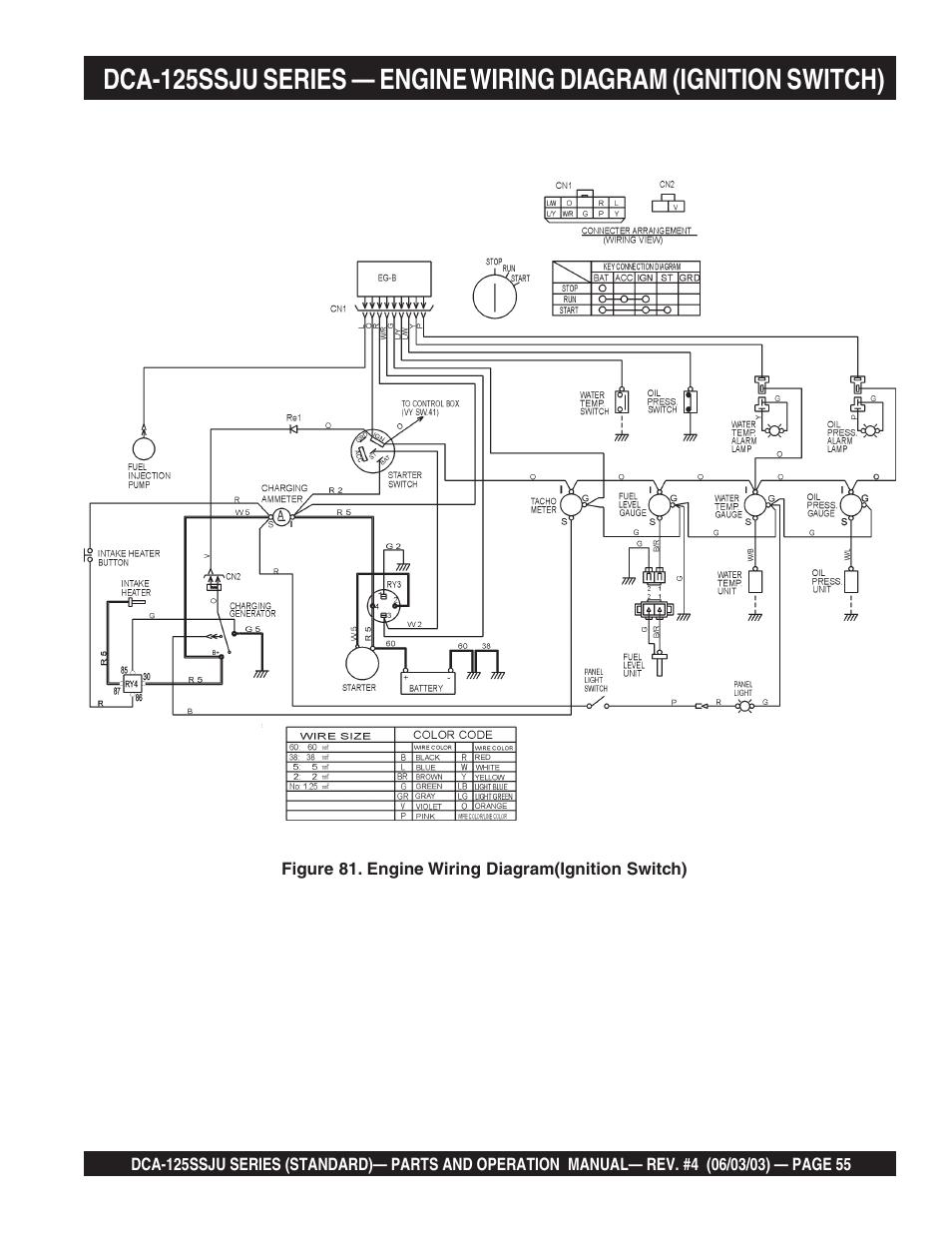 Multiquip mq power portable generator standard dca 125ssju user multiquip mq power portable generator standard dca 125ssju user manual page 55 96 also for dca125ssju2 dca125ssju asfbconference2016 Choice Image