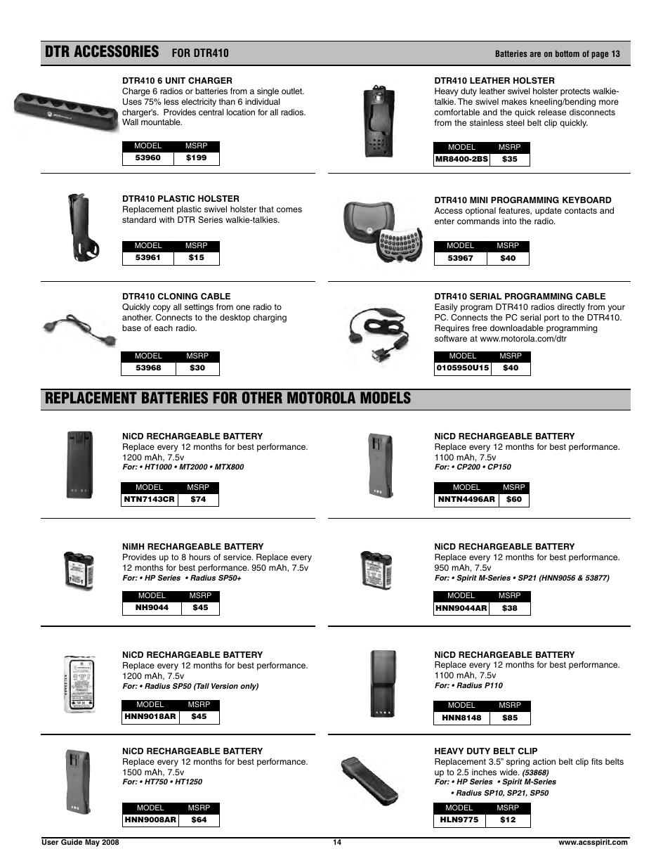 Motorola Sp21 Manual Philips Tv Chassis Gr24 Aa Service Array Rh Elzplorers De