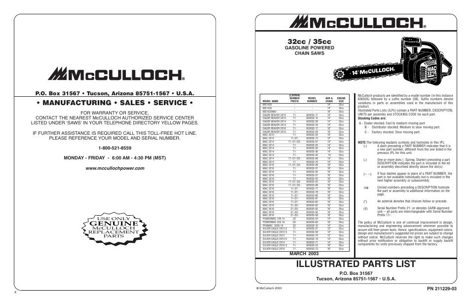 mcculloch power mac 310 manual ebook rh mcculloch power mac 310 manual ebook esoulk de McCulloch 250 Parts List McCulloch Super 250