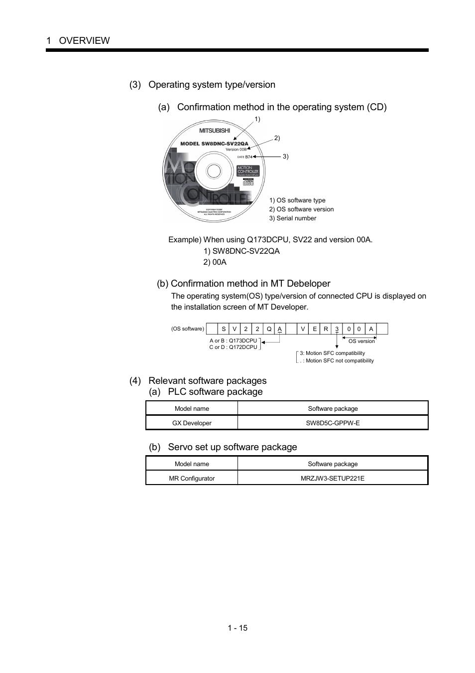 1 overview, B) confirmation method in mt debeloper, B) servo