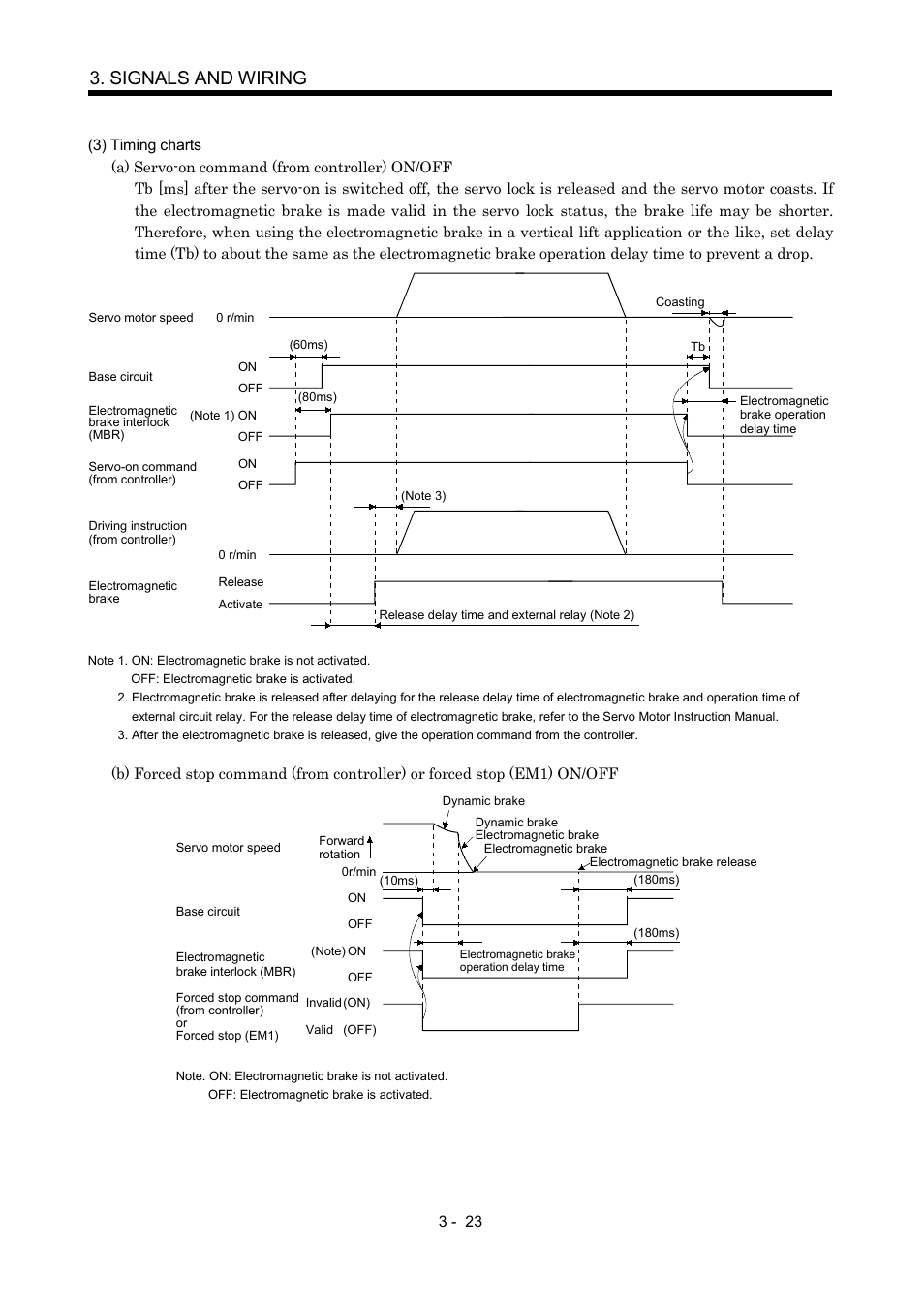 Signals and wiring | MITSUBISHI ELECTRIC Merservo MR-J2S- B User Manual |  Page 66 / 236