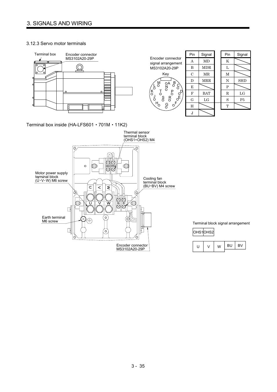 3 Servo Motor Terminals Signals And Wiring Mitsubishi Electric Merservo Mr J2s B User Manual Page 78 236