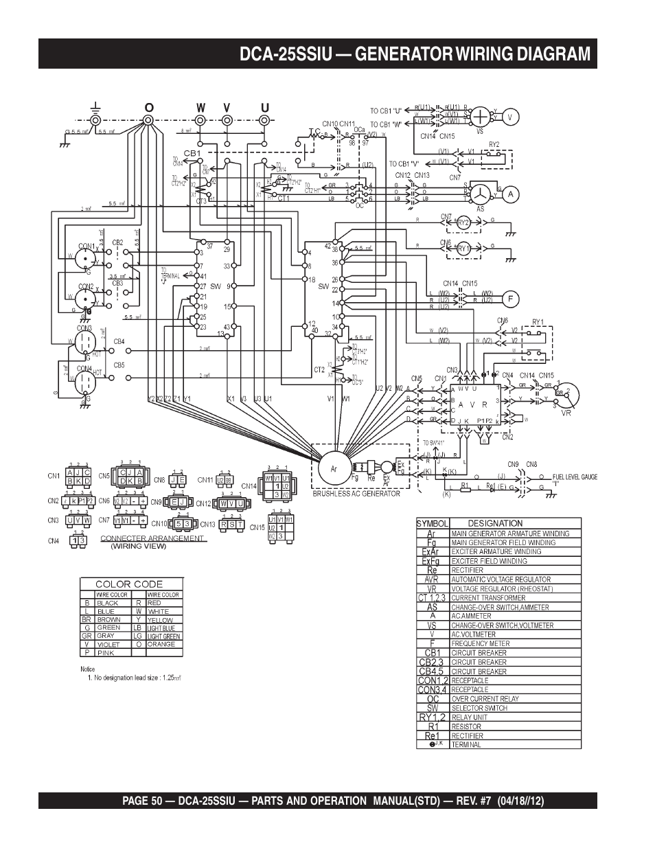 Dca 25ssiu generator wiring diagram multiquip wisperwatt dca 25ssiu generator wiring diagram multiquip wisperwatt generator dca25ssiu user manual page 50 142 asfbconference2016 Images