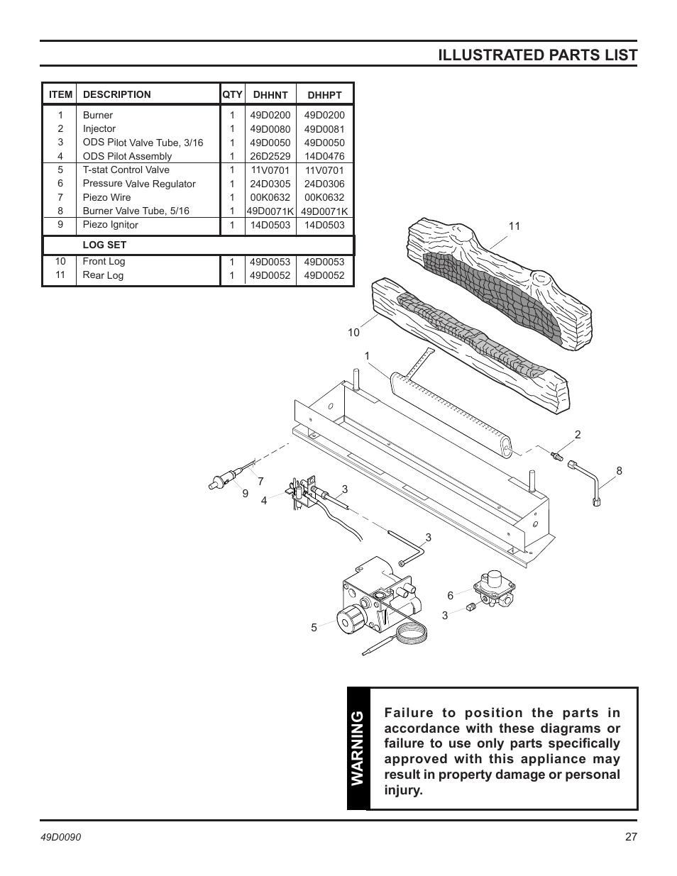 Illustrated Parts List Warning