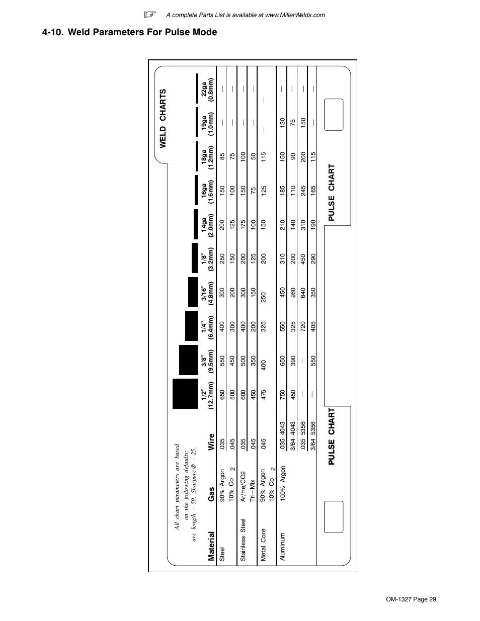 Millermatic 350p Wiring Diagram - Wiring Diagrams Show on