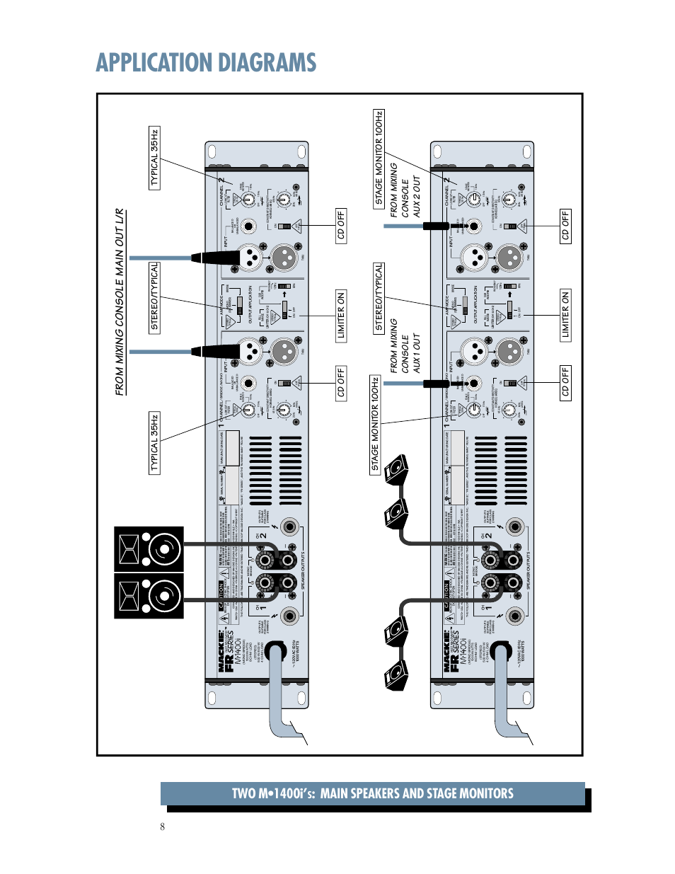 Application diagrams, two m•1400i, main speakers and stage.