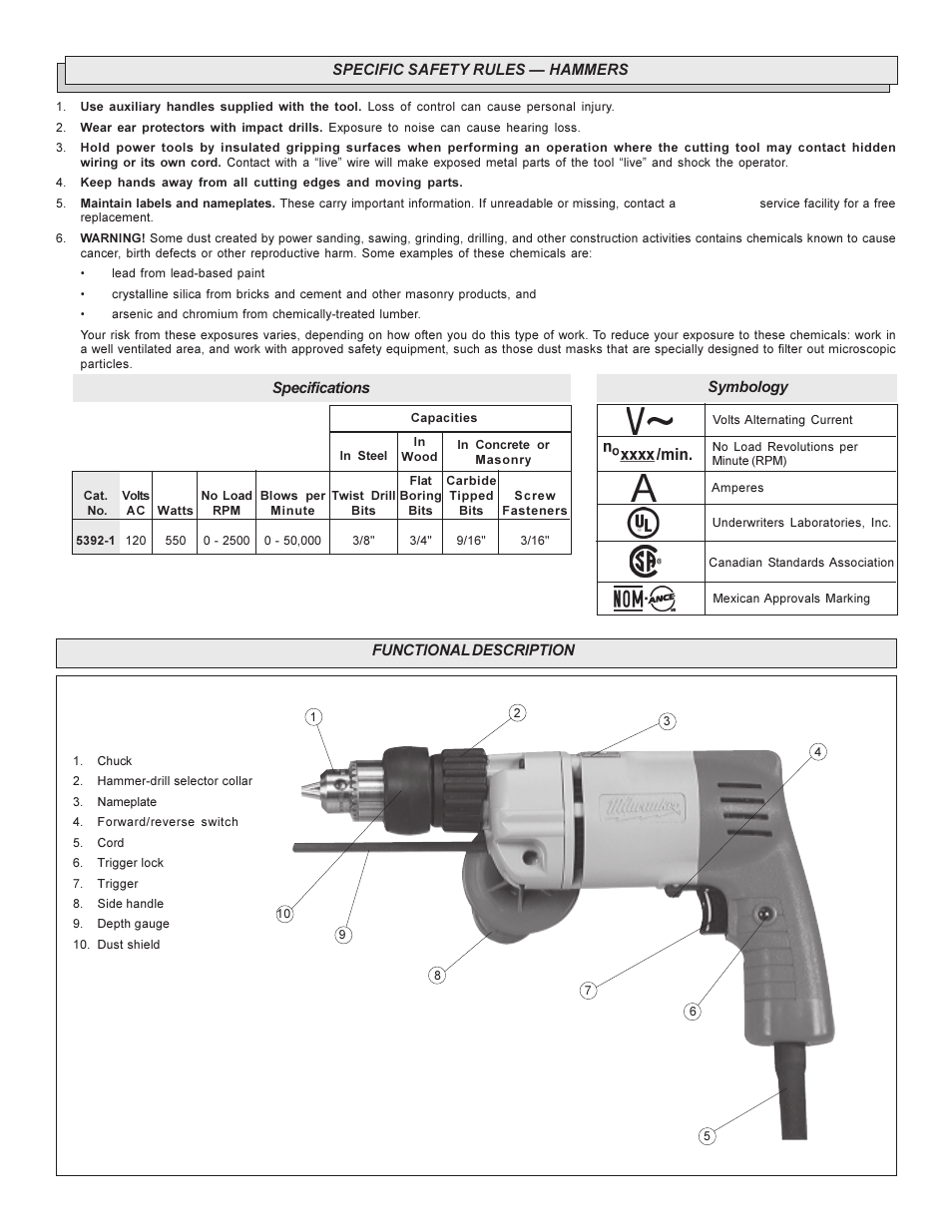 Milwaukee Hammer Drill Wiring Diagram Sawzall Switch Explained Diagrams