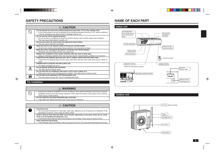 safety precautions name of each part caution warning mitsubishi rh manualsdir com mr slim mitsubishi installation manual mr slim mitsubishi service manual