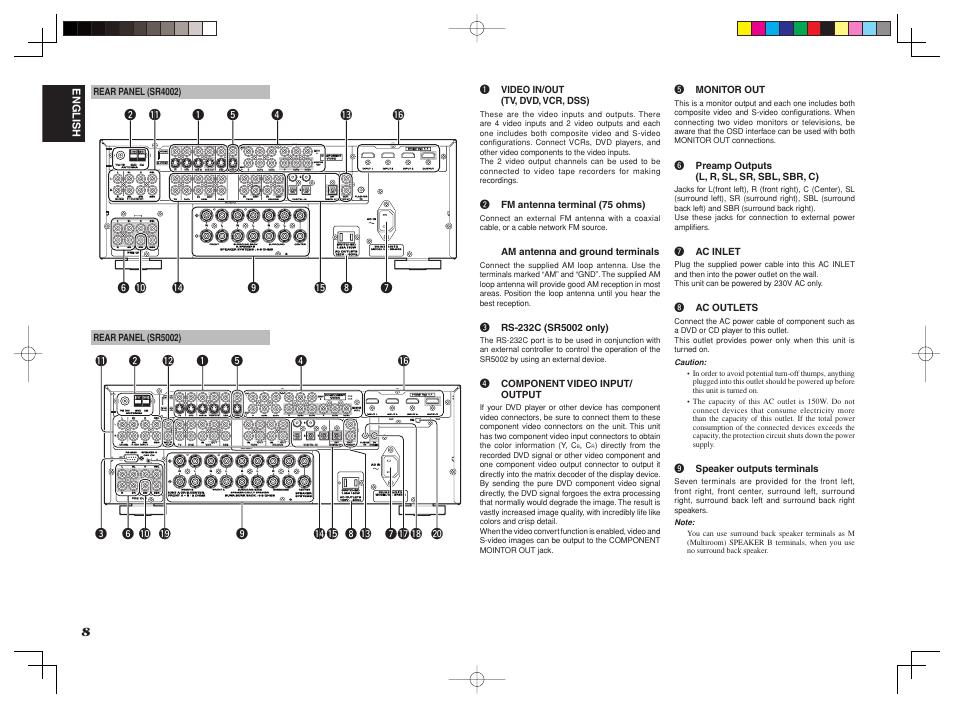marantz sr4002 sr5002 user manual page 11 60 original mode rh manualsdir com Marantz SR5002 Problems marantz sr5002 service manual