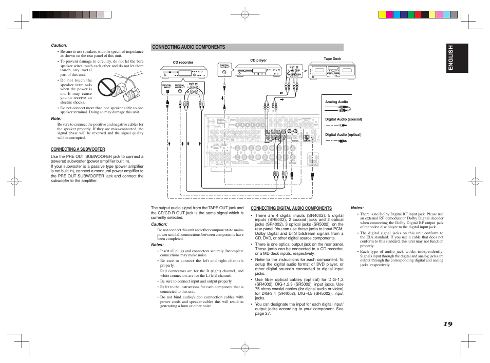 marantz sr4002 sr5002 user manual page 22 60 original mode rh manualsdir com marantz sr5002 review Marantz Receivers