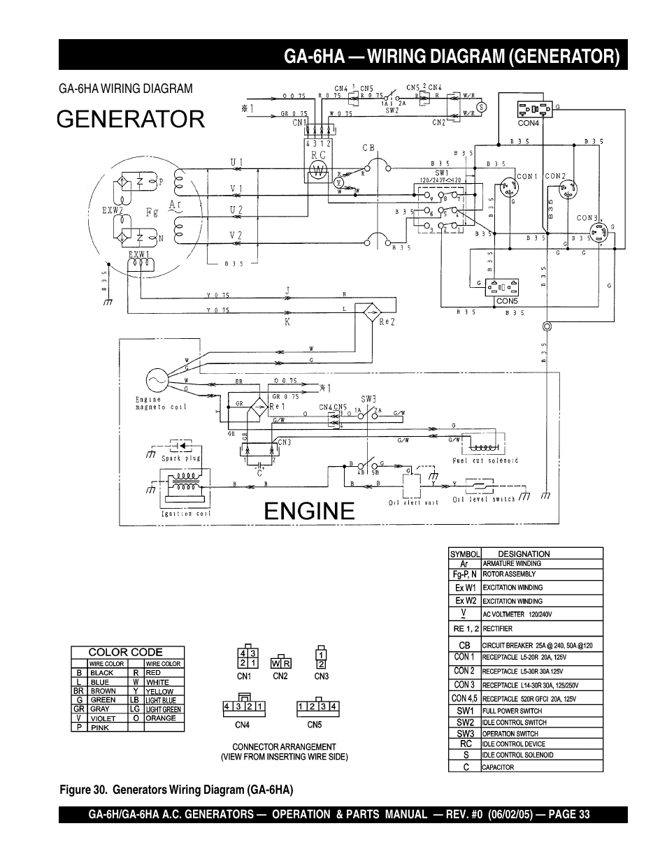 Ga 6ha Wiring Diagram Generator Multiquip Mq Honeywell Portable Generators 6h User Manual Page 33 84