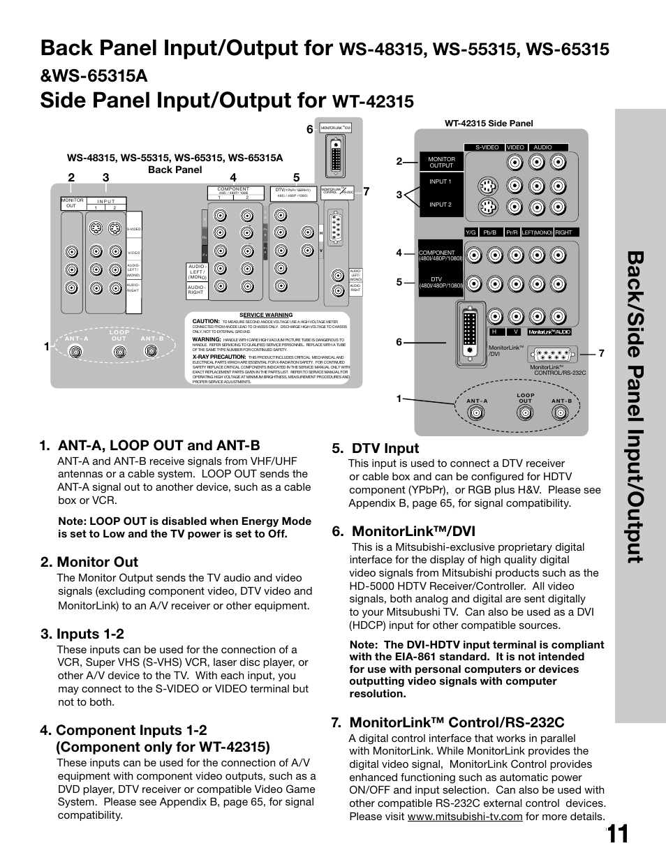 back panel input output for side panel input output for ant a rh manualsdir com Mitsubishi TV Input List Mitsubishi WS 65315 Problems