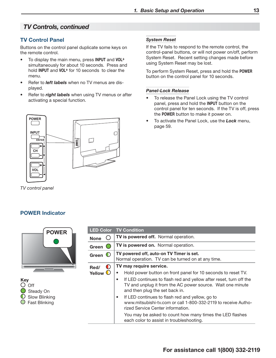 Tv control panel, Power indicator, Tv controls, continued | MITSUBISHI  ELECTRIC LT-55154 User Manual | Page 13 / 104