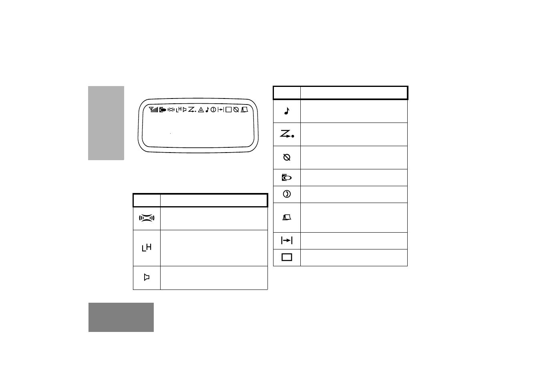 Lcd Display And Icons Motorola Gm380 User Manual Page 12 60