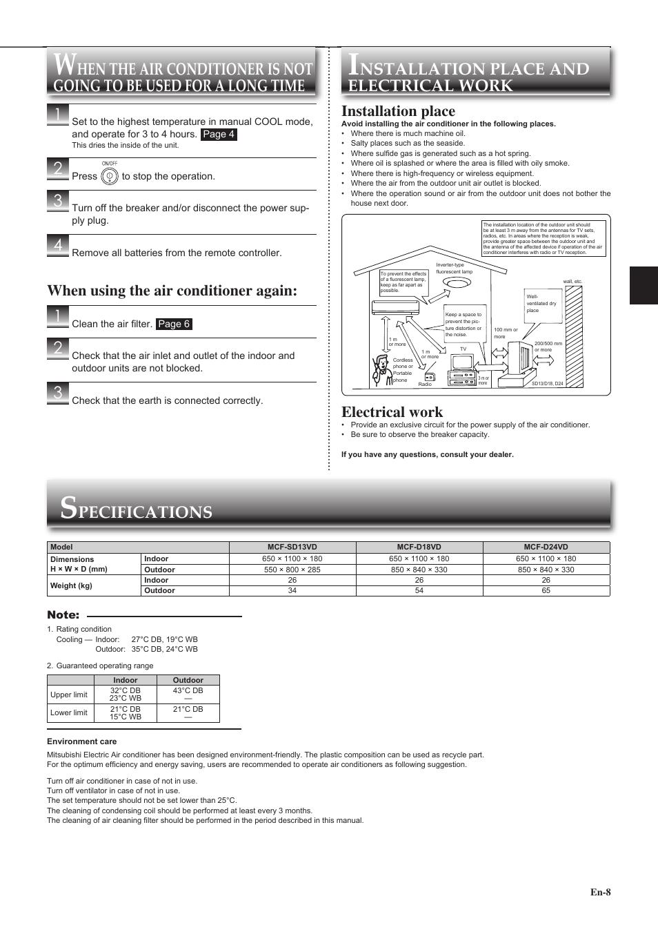 WRG-3991] Mitsubishi Air Conditioner User Manual