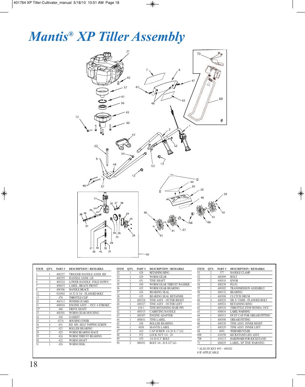 Mantis, Xp tiller assembly | Mantis CULTIVATOR 401764 XP User Manual | Page  18 / 20