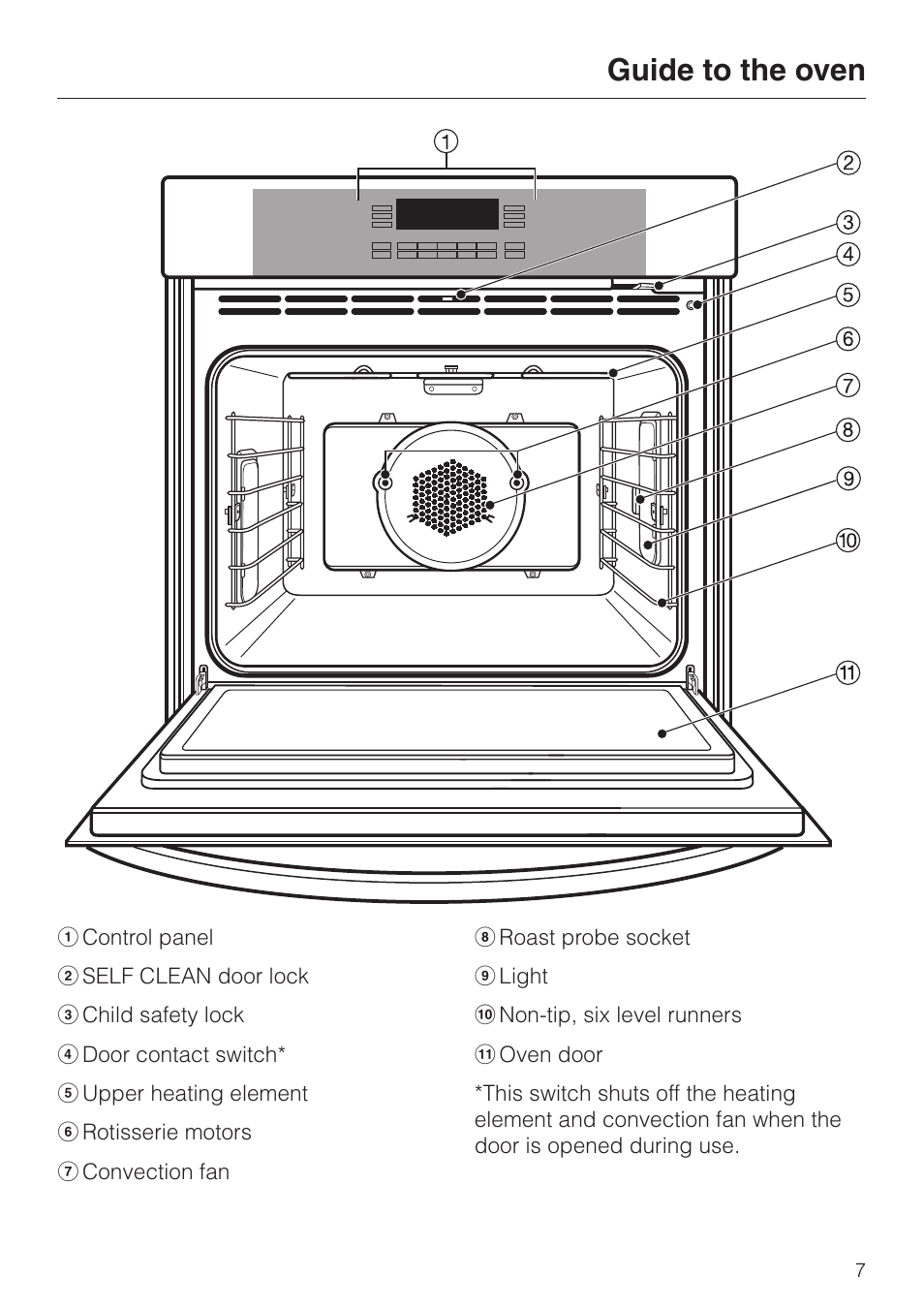 miele oven manual expert user guide u2022 rh manualguidestudio today Miele Ovens vs Wolf Ovens Miele Ovens vs Wolf Ovens