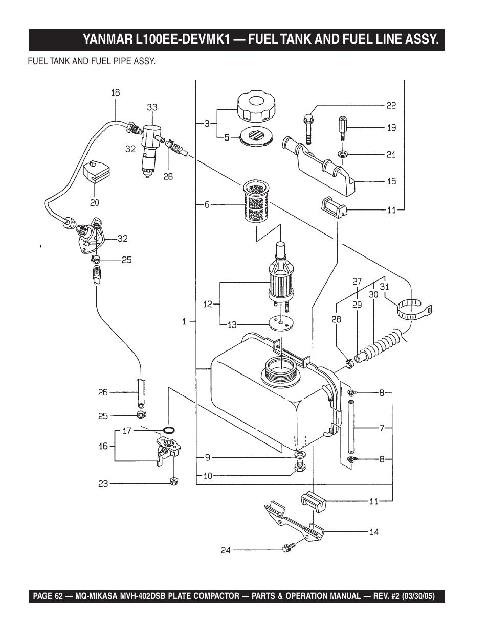 Multiquip Mikasa Reversible Plate Compactor Mvh 402dsb User