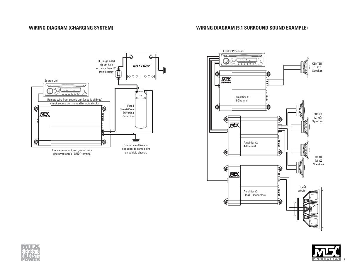 Mtx Audio Tc3001 User Manual