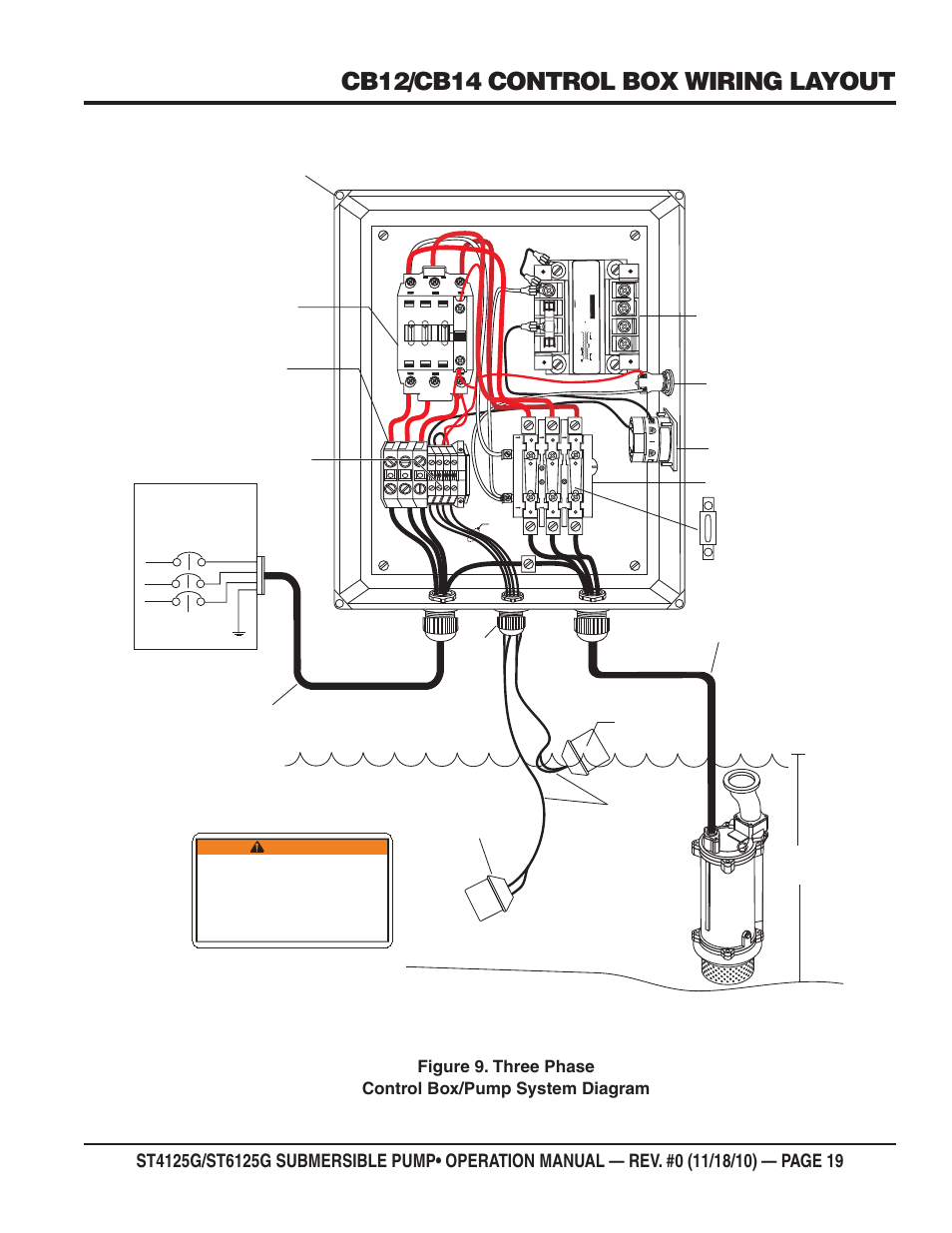 cb12  cb14 control box wiring layout  warning  ac power