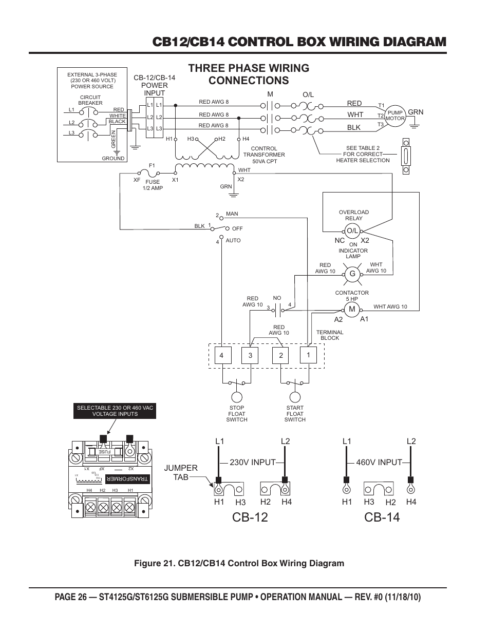 Multiple Pump Control Box Wiring Diagram : cb12 cb14 control box wiring diagram cb 12 cb 14 ~ A.2002-acura-tl-radio.info Haus und Dekorationen