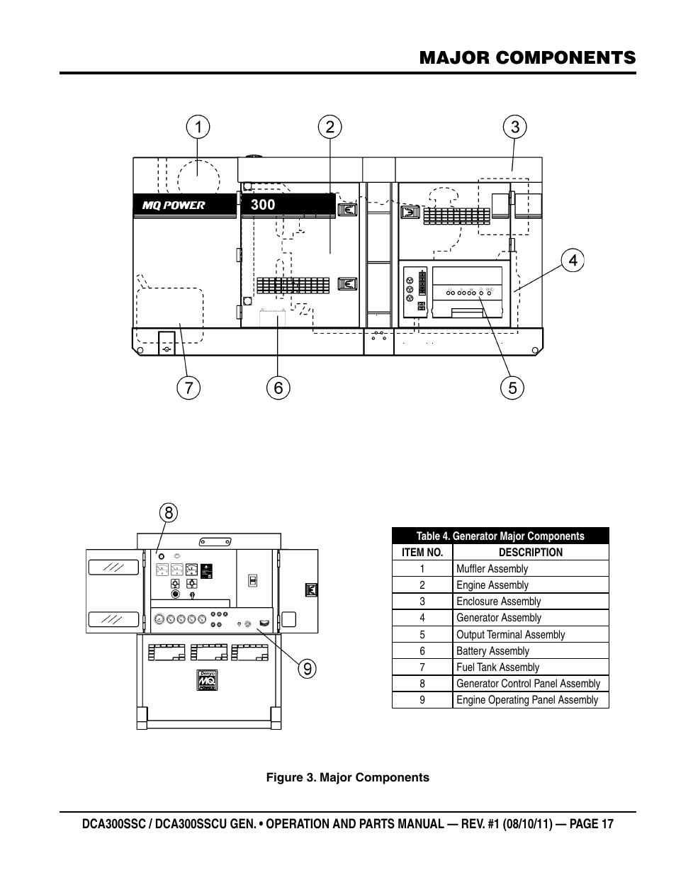Major components   Multiquip Whisperwatt Series 60HZ Generator (Cummins  QSL9-G3 Diesel Engine) DCA300SSCU User Manual   Page 17 / 104