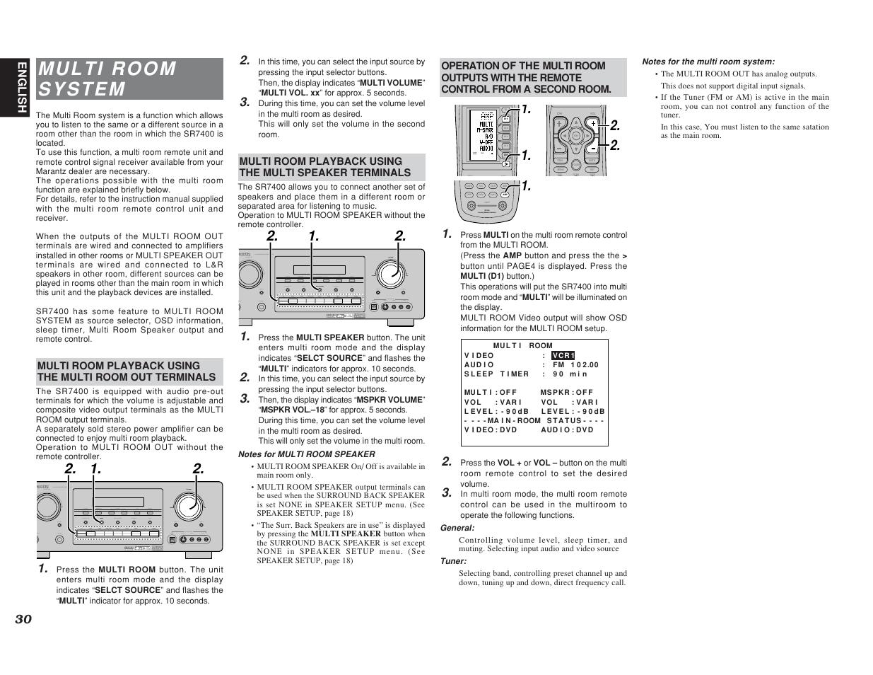 multi speaker learning remote controller rc1400 use page marantz rh manualsdir com Marantz Receivers Marantz SR-7200