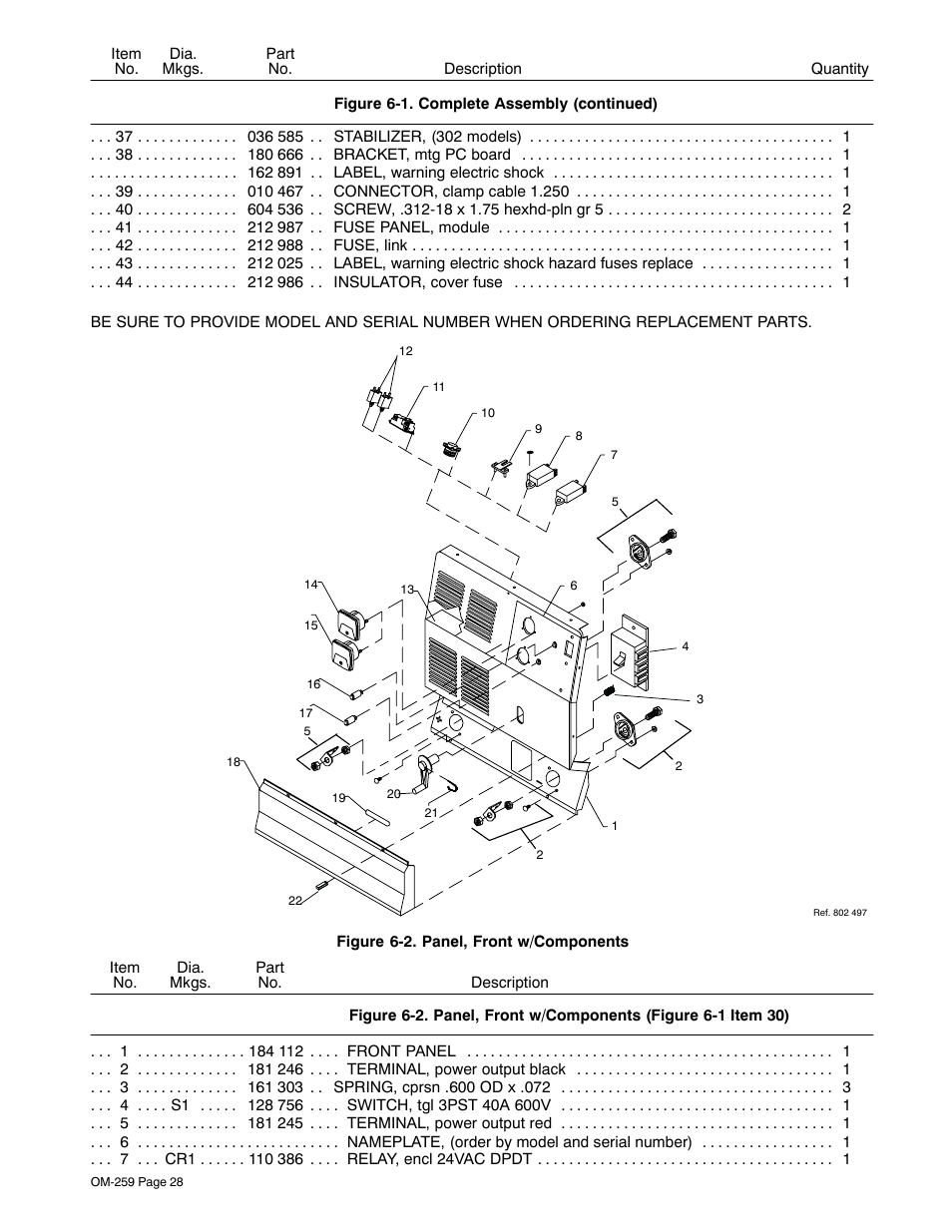 miller electric cp 252ts user manual page 32 36 original mode Funny Sping miller electric cp 252ts user manual page 32 36
