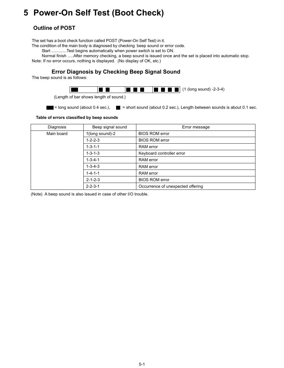 5 power-on self test (boot check) | Matsushita CF-30 User Manual